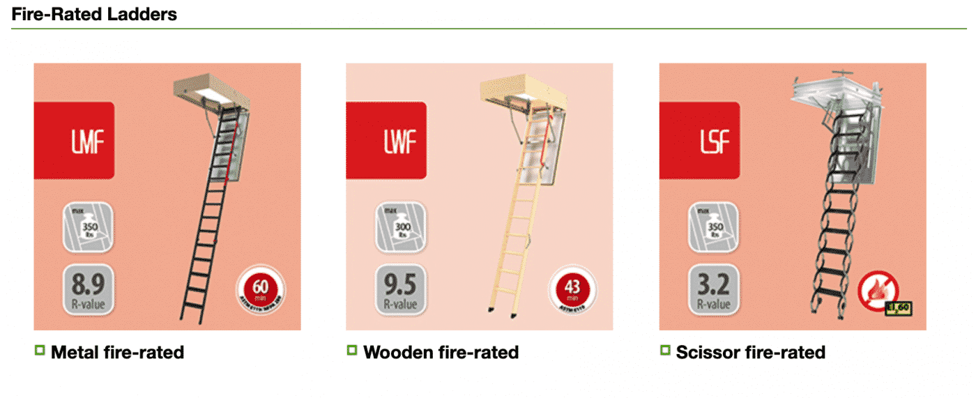 Fire Rated Attic Ladders (What You Should Know)